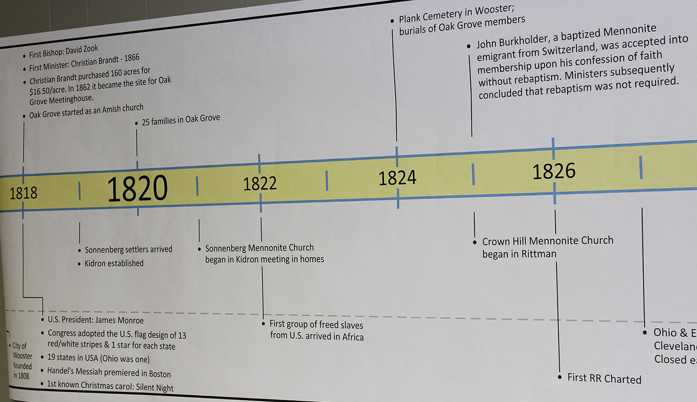 historical timeline of oak grove mennonite church